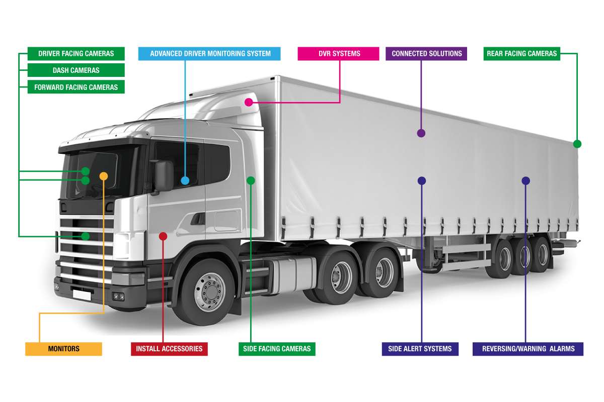 ARTICLORRY_1200x800_WithProducts