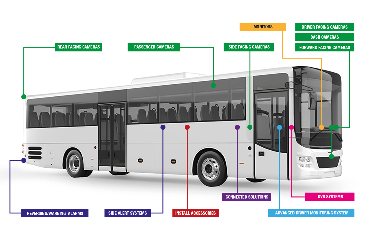 Bus_1200x800_WithProducts_v2