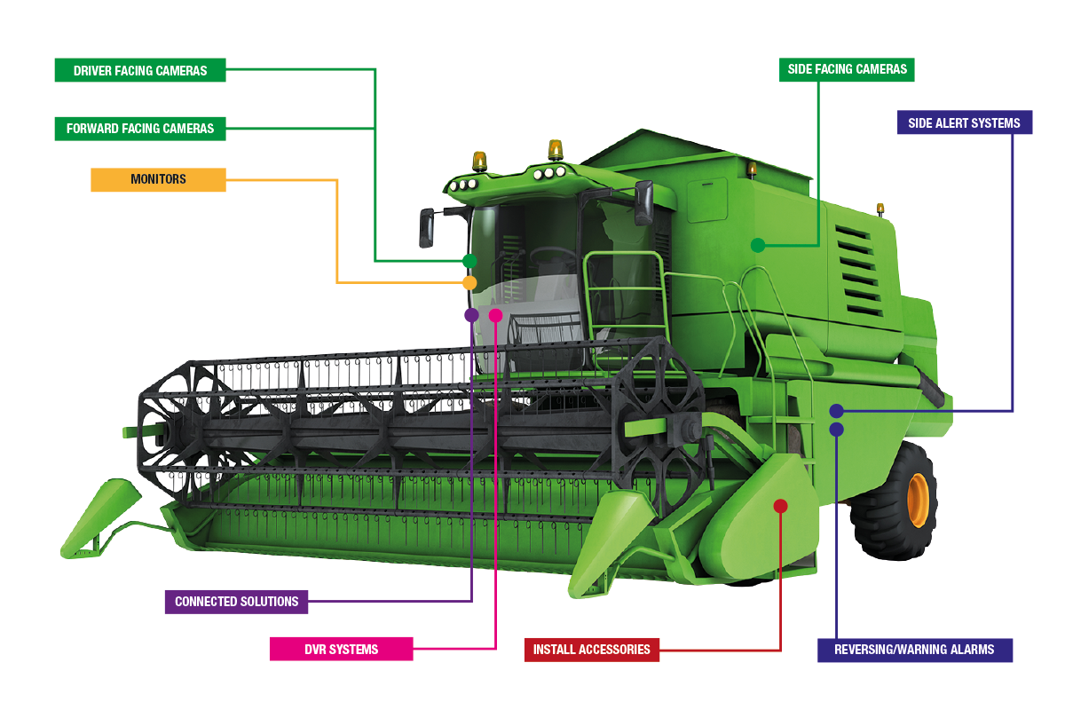 COMBINEHARVESTER_1200x800_WithProducts_v2