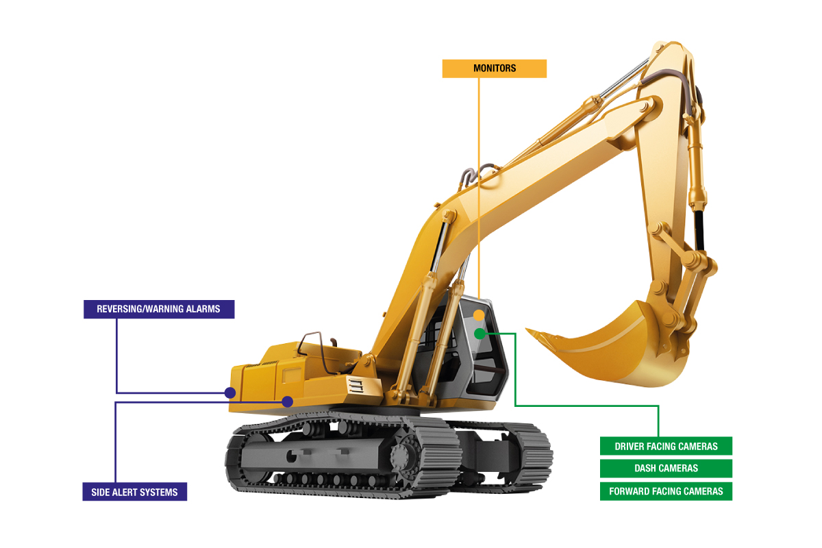 Excavator Safety Products