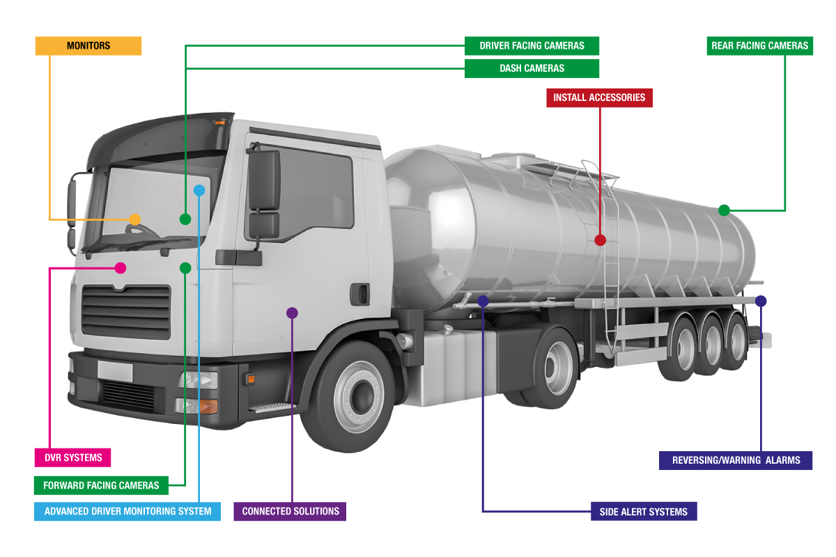 Fuel Tanker Safety Products