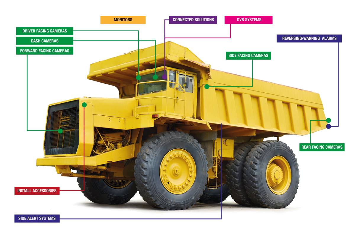 Large Dumper Safety Products