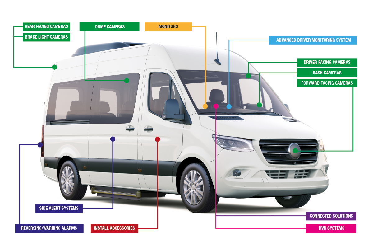 MINIBUS_1200x800_WithProducts_v2
