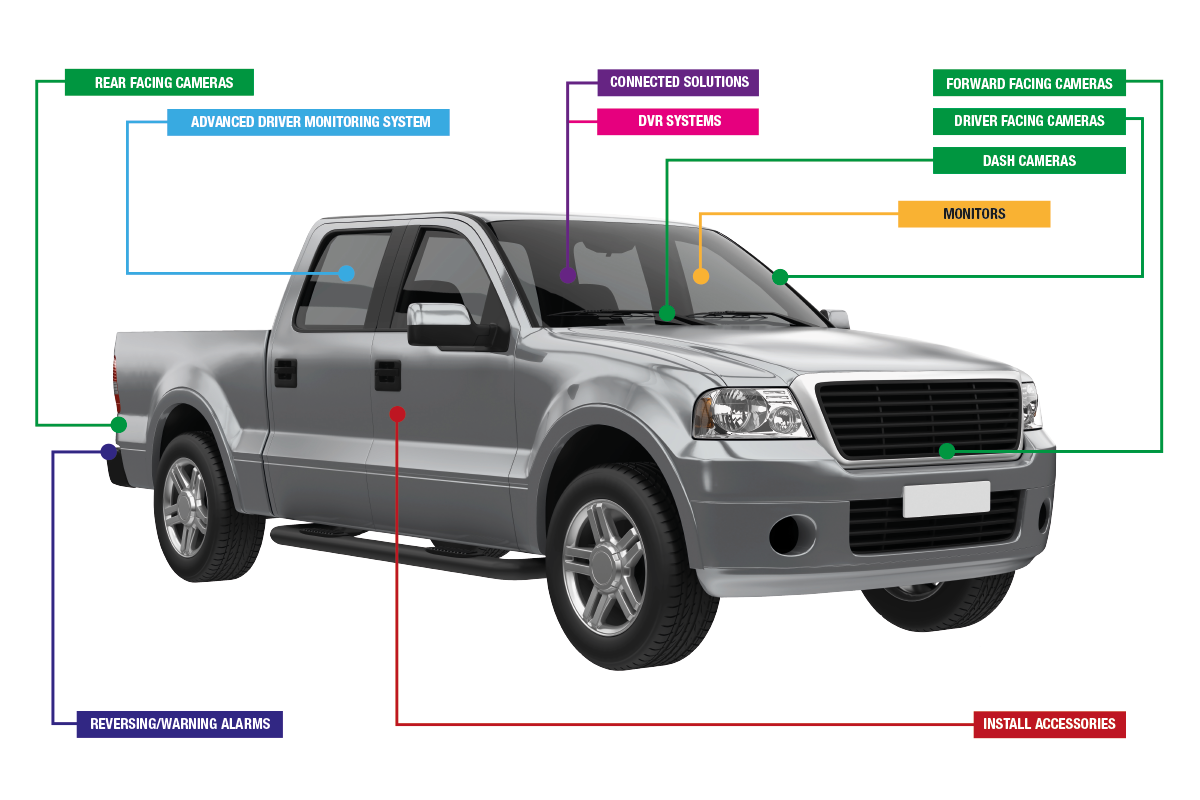 PICKUP_1200x800_WithProducts