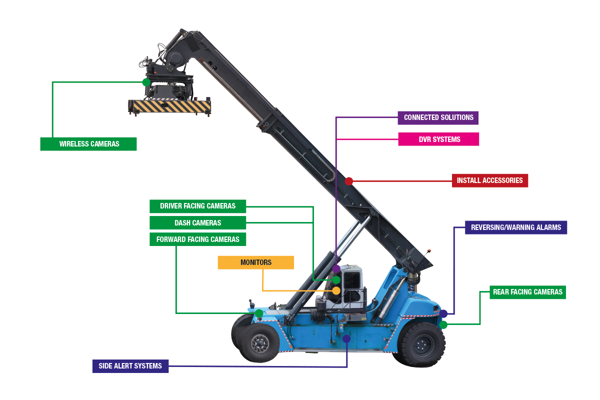 REACHSTACKER_1200x800_WithProducts_v2