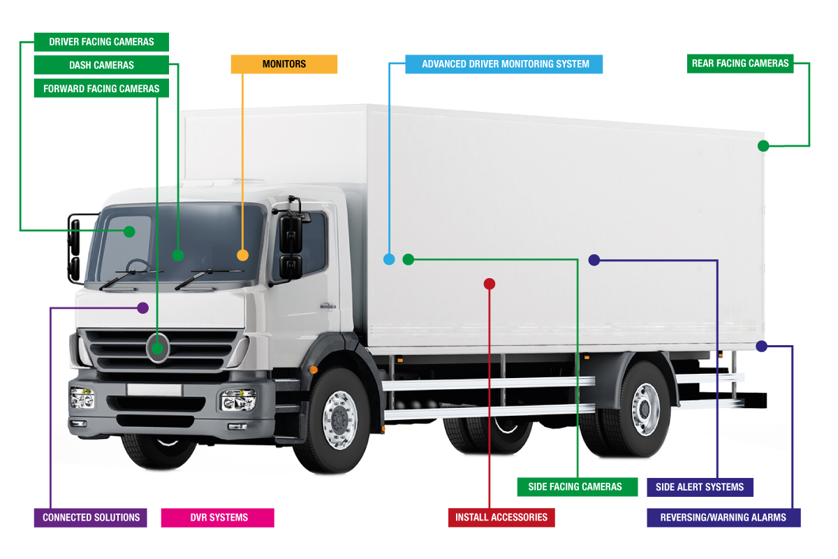 Rigid Truck Safety Products