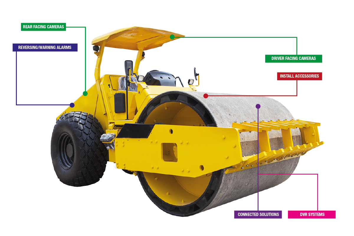 ROADROLLER_1200x800_WithProducts_v2
