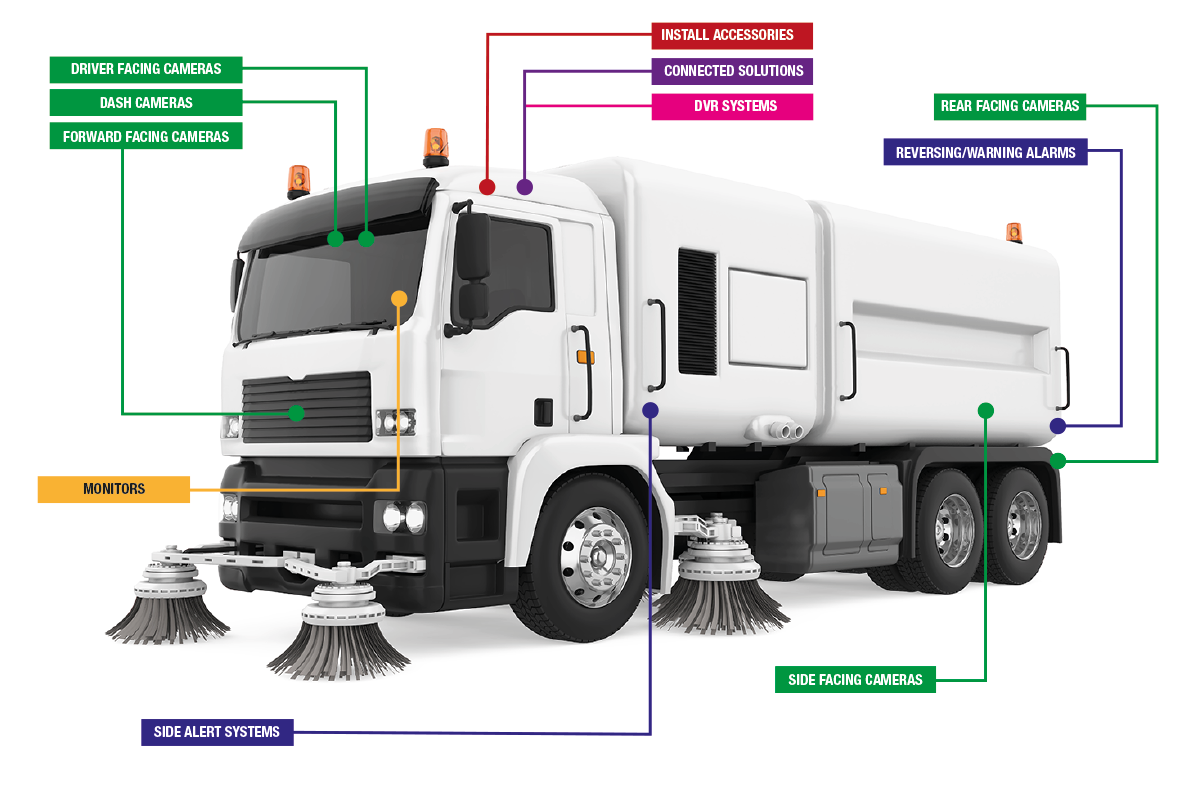 ROADSWEEPER_1200x800_WithProducts_V2