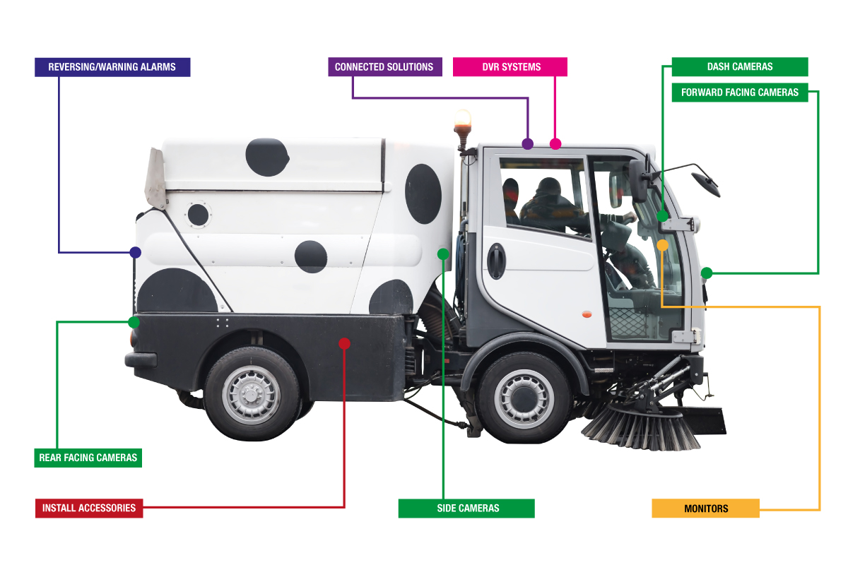 Small Road Sweeper Safety Products