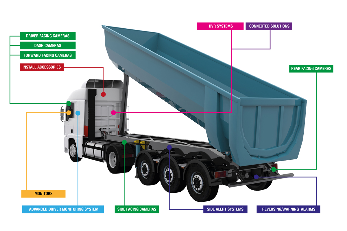 TIPPERTRUCK_1200x800_WithProducts