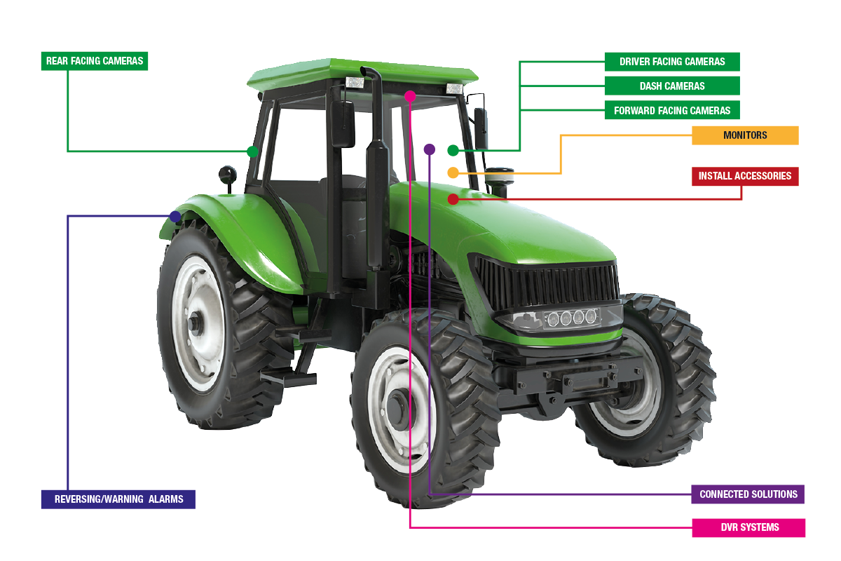TRACTOR_1200x800_WithProducts_V2