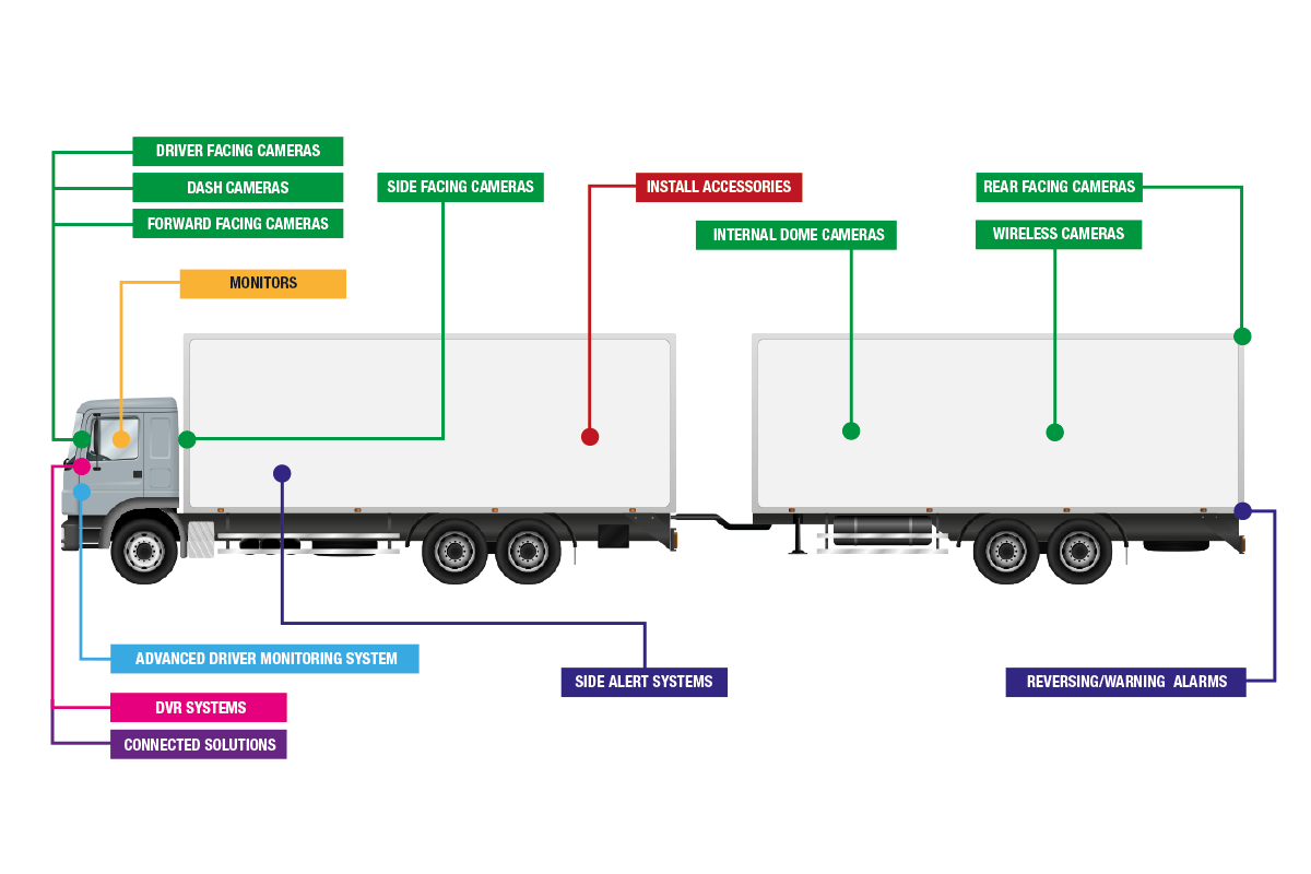 TRUCKTRAILER_1200x800_WithProducts_v2