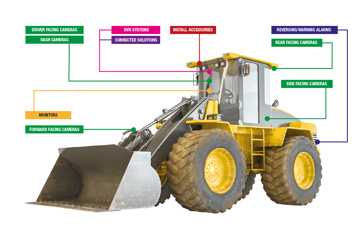 WHEELLOADER_1200x800_WithProducts_v2