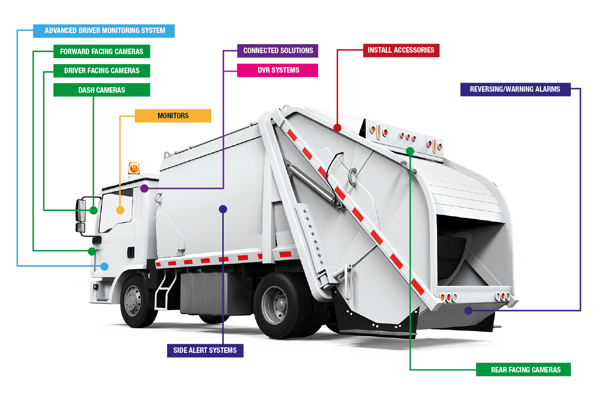 WasteTruck_1200x800_WithProducts_v2