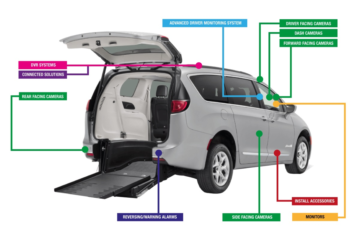 Mobility_1200x800_WithProducts
