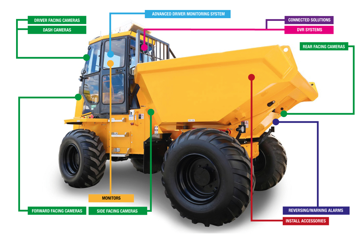 SmallDumper_1200x800_WithProducts